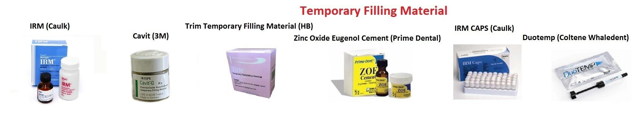 Temporary Filling Material