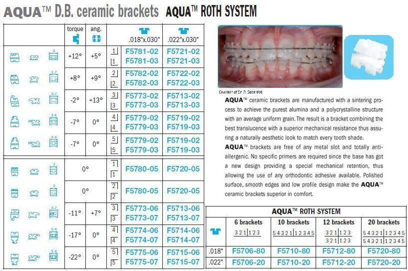 AQUA Ceramic Brackets - Leone