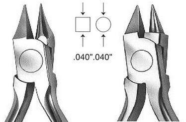 Bird Beak Pliers - Task