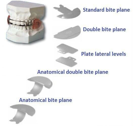 Bite planes for functional plates - Leone