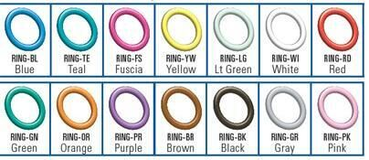 Color Rings - Duralite Handle - Nordent