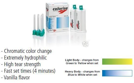 Colorise Chromatic Color Change Impression Material - Zhermack