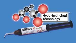 CompCore AF Syringe Mix Stack (Premier)