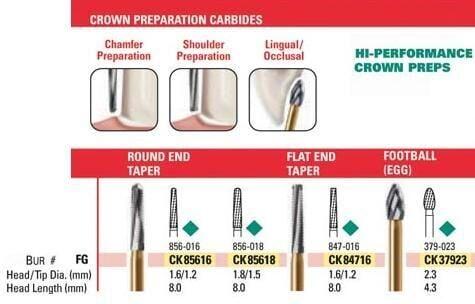 Crown Preparation NeoBur FG Carbide Burs (Microcopy)