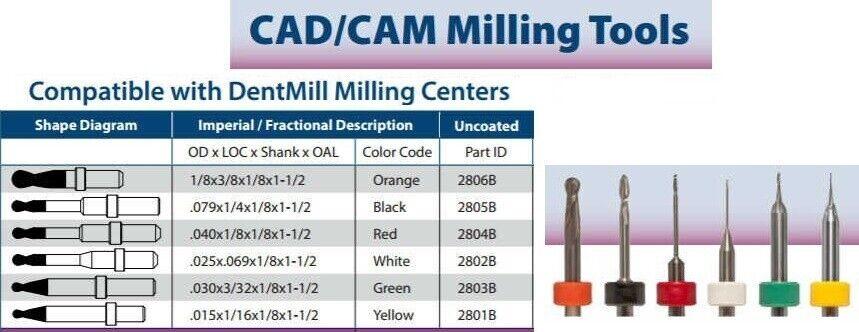 DentMill Milling Burs - MasterCut