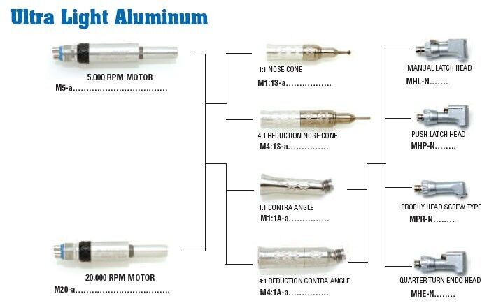 E-Type Ultra Light Handpiece - Dentex