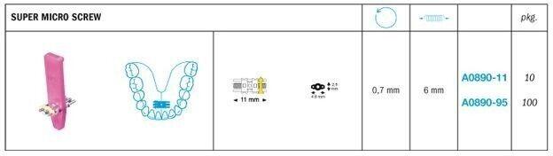 Expansion Super Micro Screw - Leone