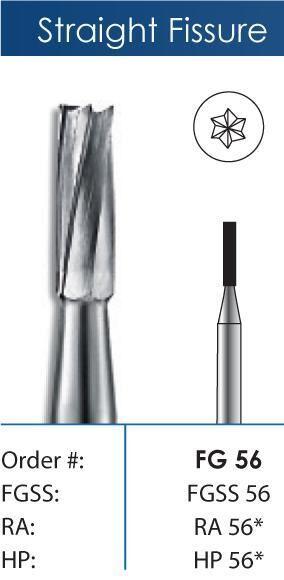 Straight Fissure Crosscut Dental Carbide Burs