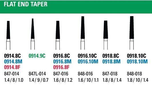 NeoDiamond Taper Flat End Diamond Burs - Microcopy