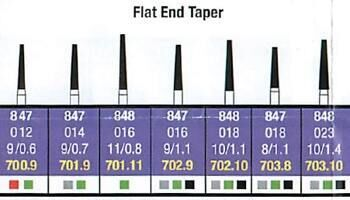 Diamond Burs - Flat End Taper - Yamm