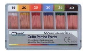 Gutta Percha Points (Meta)