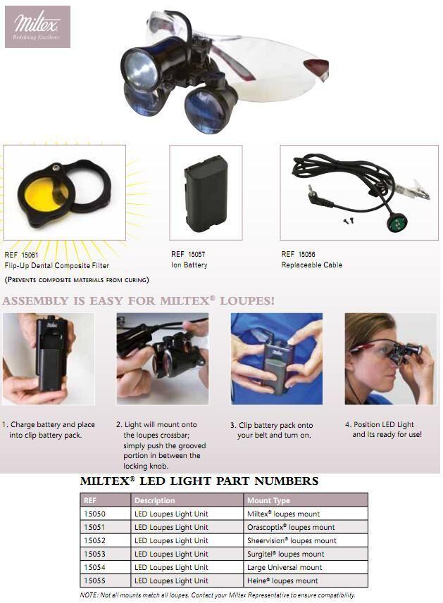 Dental LED Loupes Light - Miltex