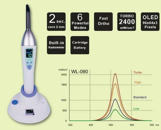 Ledex Blue LED Curing Light Unit (Dentmate)
