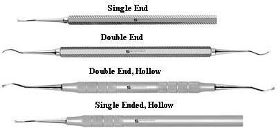 Ligature Director  - J & J instrument