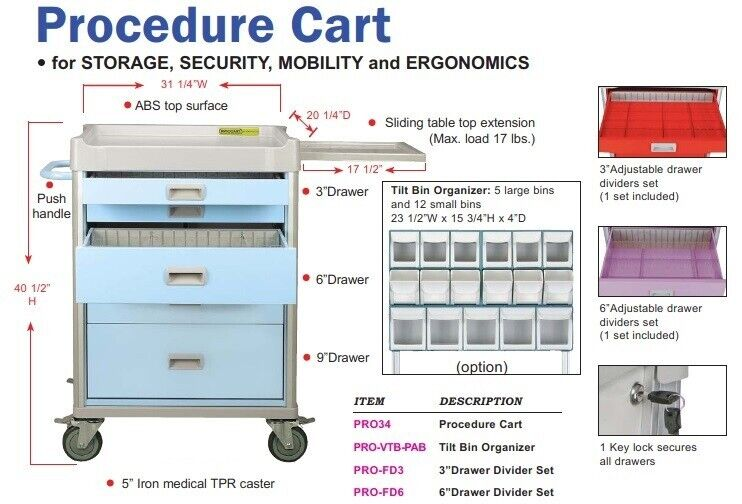 RimoCart Procedure Cart