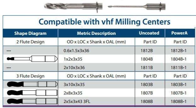 VHF Milling Burs (MasterCut)