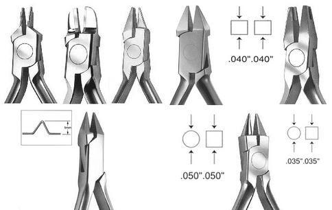 Wire Bending Pliers - Task