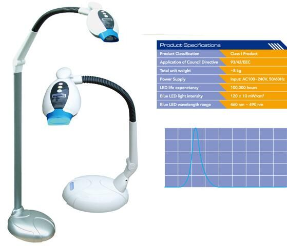 iBrite V4 Protable Led Tooth Bleaching Unit - Pac-Dent