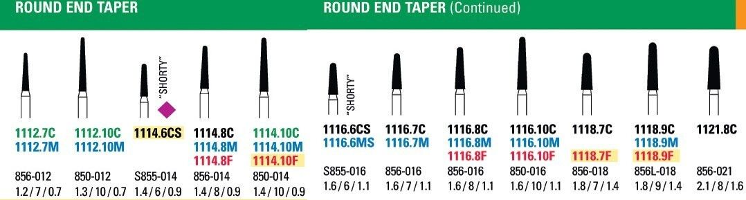 NeoDiamond Round End Taper Burs - Microcopy