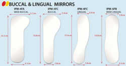 Photography Mirrors - Buccal & Lingual