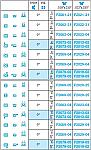 Edgewise Standard Brackets (Leone)