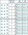 Extremo Edgewise Standard Brackets (Leone)