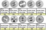 BesQual Diamond Disks