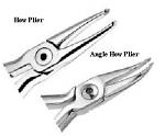 How Plier