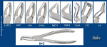 Miltex Grip Deep Extracting Forceps (Integra Miltex)