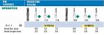 NeoBur FGSS Round End Fissure Carbide Burs (Microcopy)