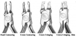 Contouring Pliers - Task