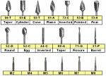 Lab Carbide Burs