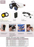 Dental LED Loupes Light (Miltex)