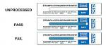 SteamPlus Sterilization Integrator - SPS Medical