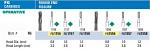 NeoBur FG Round End Fissure Carbide Burs - Microcopy