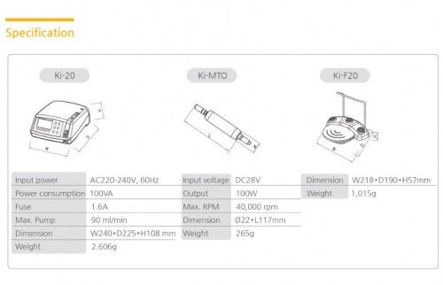 Ki-20 Specification