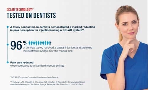 Dentapen - tested on dentists