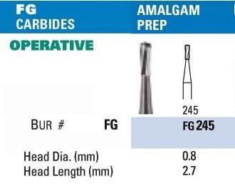 NeoBur FG Amalgam Prep. Carbide Burs - Microcopy