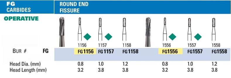NeoBur FG Round End Fissure Carbide Burs (Microcopy)