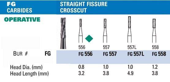 Straight Fissure Crosscut NeoBur Carbide Burs - Microcopy