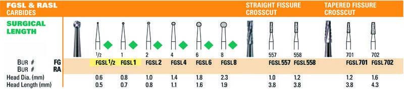 NeoBur FGSL Surgical Carbide Burs - Microcopy