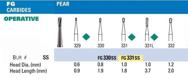 NeoBur FGSS Pear Carbide Burs - Microcopy
