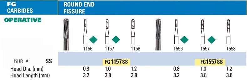 NeoBur FGSS Round End Fissure Carbide Burs - Microcopy