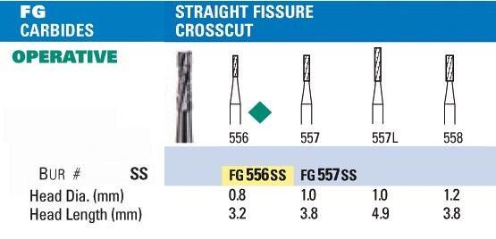 NeoBur FGSS Straight Fissure Crosscut Carbide Burs - Microcopy