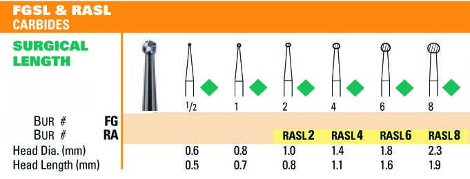 NeoBur RASL Surgical Carbide Burs - Microcopy